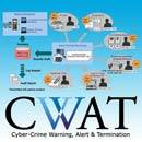 Cyber-Crime Warning, Alert and Termination System (Philippines)