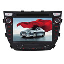 Automobile Video Equipment (Mainland China)