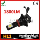 2013 Newest H11 LED Head Light (Mainland China)