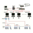 Lighting Control System (China)