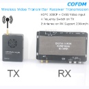 COFDM Wireless Video Transmitter Receiver Transmission HDMI HD 1080P Composite CVBS in H.264  (Mainland China)