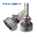 Car LED Headlights (Mainland China)